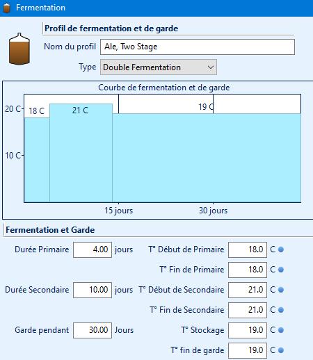 Carnet de Brasse lapetitehuguette Fermen10