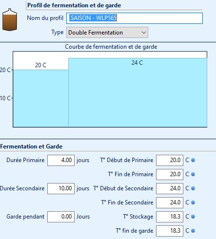 Carnet de Brasse lapetitehuguette Fermen11