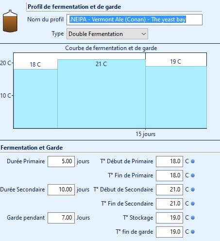 Carnet de Brasse lapetitehuguette Profil15