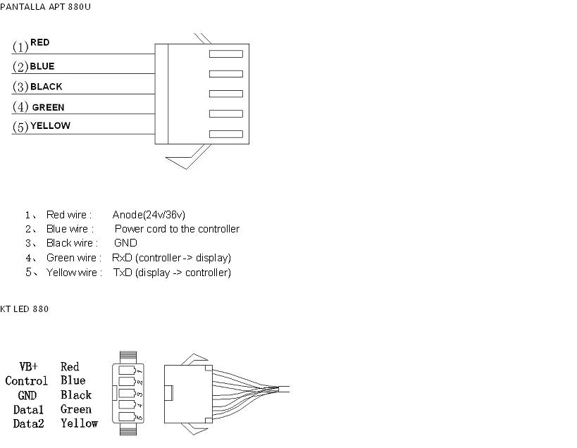Ayuda pantalla APT 800U error 01 y no encuentro solucion Conect10