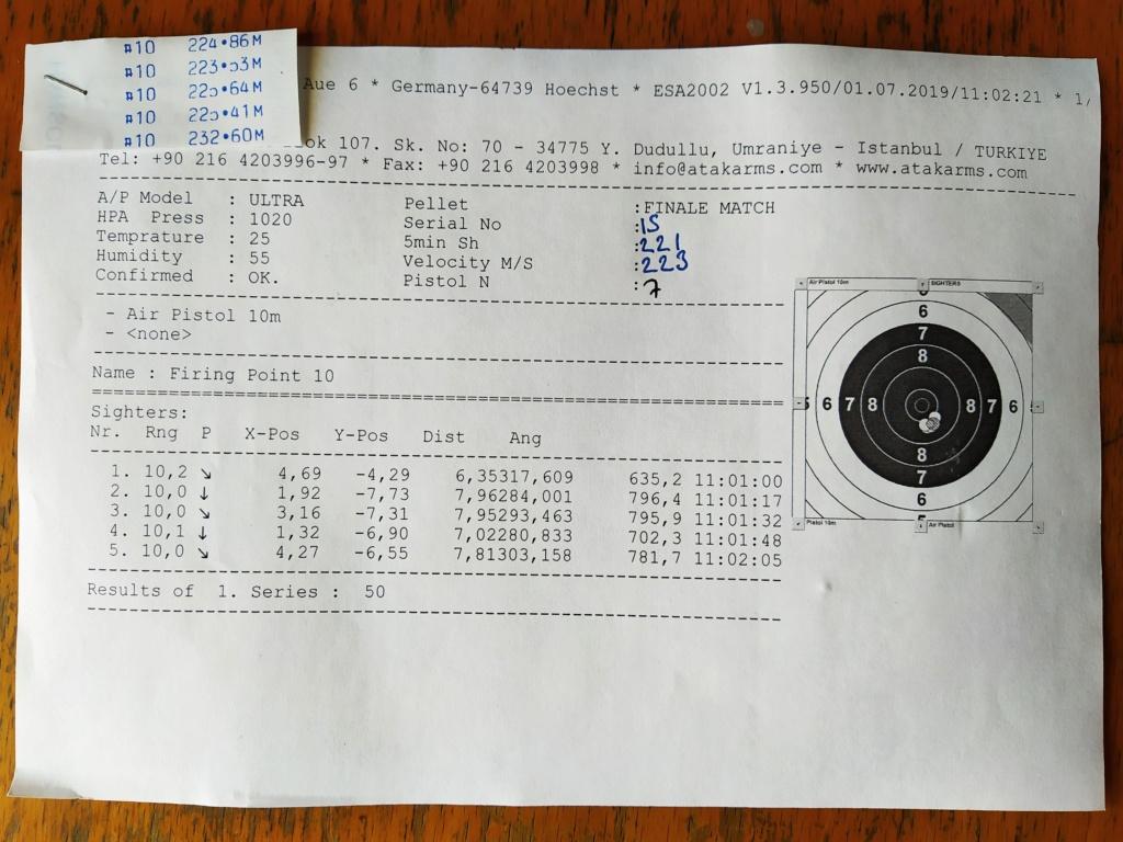 Comment bien commencer avec son Zoraki HP-01-2 Ultra ? Img_2015