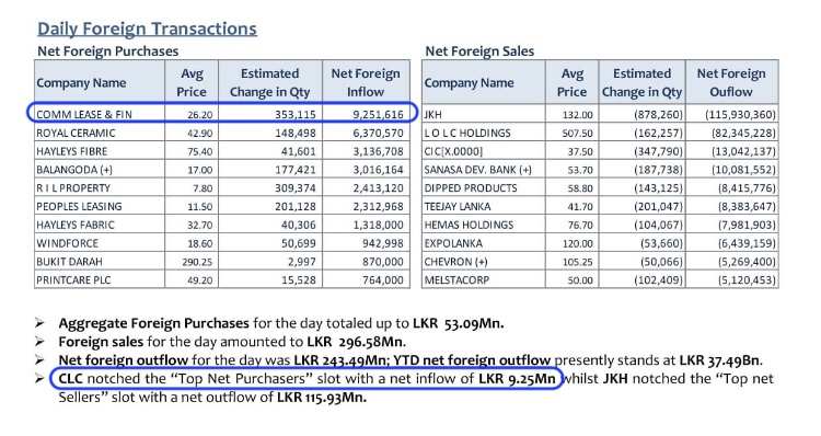 LOFC AND CLC Target Price?? - Page 2 Clc10