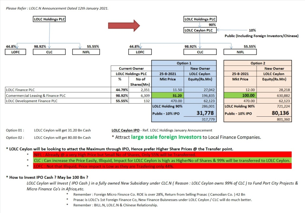 LOFC AND CLC Target Price?? - Page 3 Photo-10
