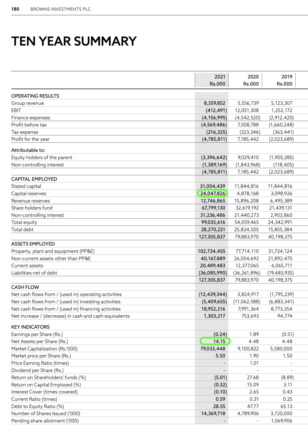BROWNS INVESTMENTS PLC (BIL.N0000) - Page 6 Screen45