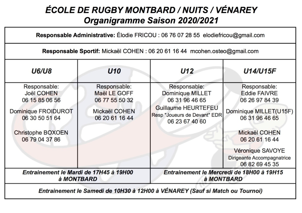 Organigramme École de Rugby MNV Organi14