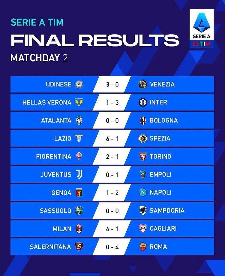 [Serie A] Risultati 2° giornata Whatsa39