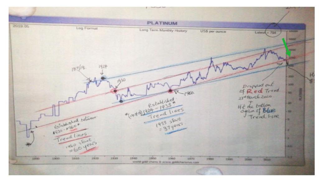 Is Platinum a sleeper? Img_2010