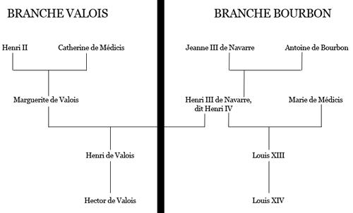 A Versailles: Guide du petit espion ♕ Geneal11