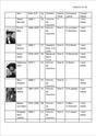 Liste Stewardess T_s_1_10