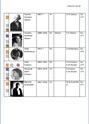 Liste Passagères 1 Ière Classe  Tp-1cl19