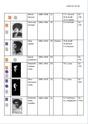 Liste Passagères 1 Ière Classe  Tp-1cl21