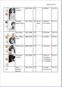 Liste Passagères 1 Ière Classe  Tp-1cl27