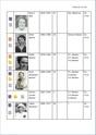 Liste Passagères 2ième Classe Tp-2cl11