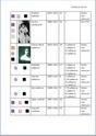 Liste Passagères 3ième Classe Tp_3cl21