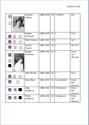 Liste Passagères 3ième Classe Tp_3cl31