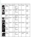 Liste Stewardess Ts-2_t10