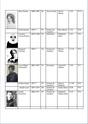 Liste Domestiques Passagères  Tse_2_10