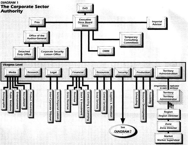 Le Secteur Corporatif Asc_di10