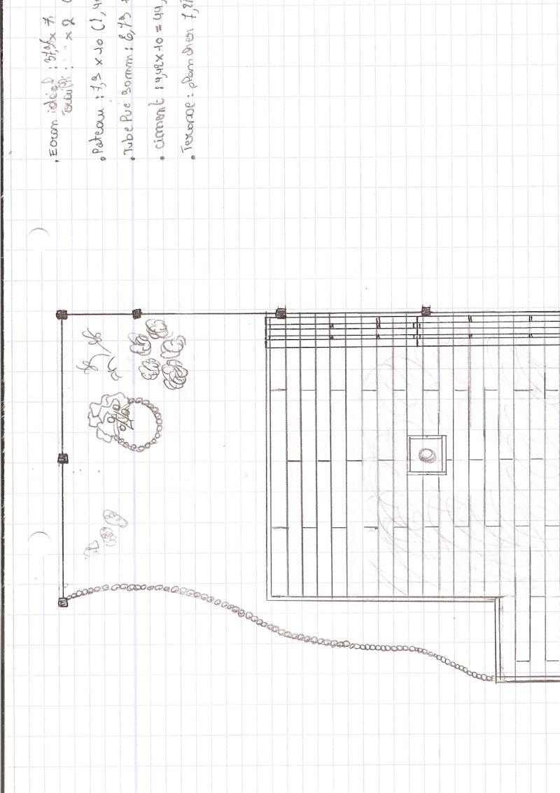 projet : jardin japonais. Numeri10