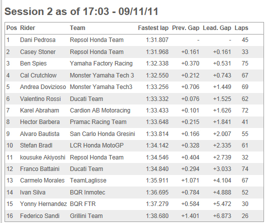 Moto GP- Saison 2012 - - Page 2 Val10