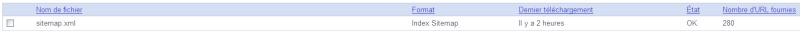Optimiser le référencement de votre forum via Google Sitemaps 1410