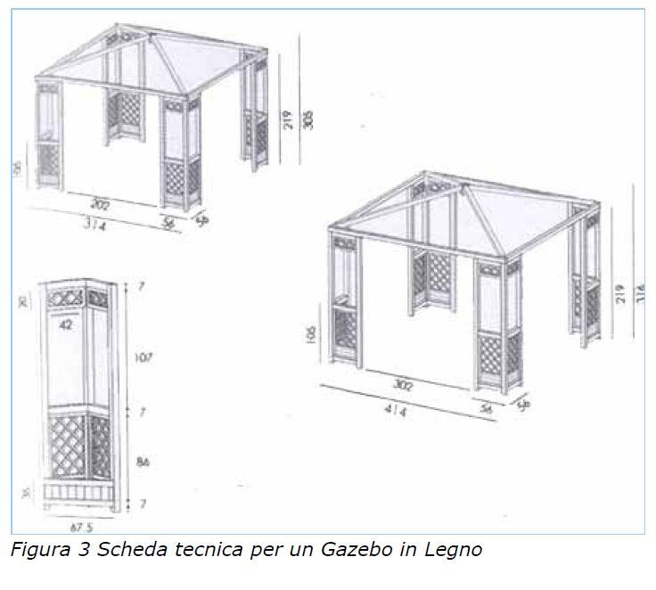 Carport Garage Rimessa Box Auto Tutti Necessitano Di Permessi E