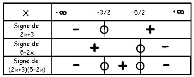 [2nd G] DM de Mathématique Sans_t10