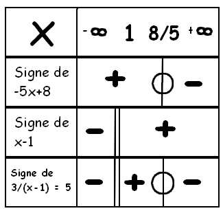 [2nd G] DM de Mathématique - Page 2 Sans_t11