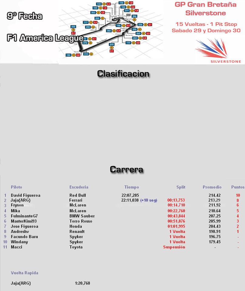 GP Gran Bretaña - Fecha 9 Result10