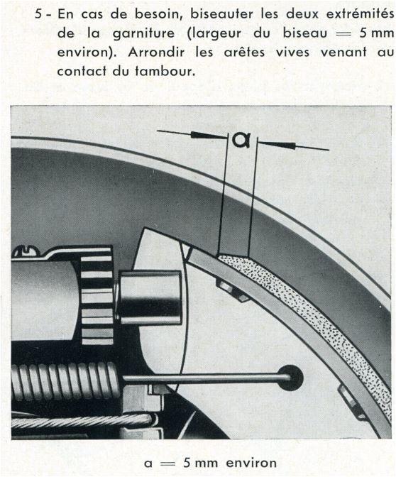 Définition technique des freins arrière lowlight début 57 Cote_d10