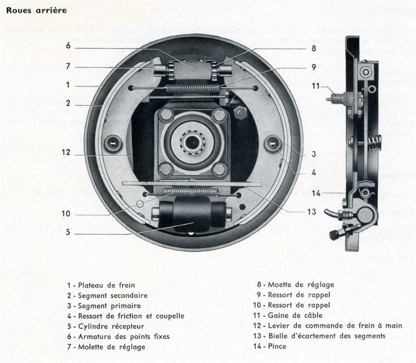 Définition technique des freins arrière lowlight début 57 Schzom10