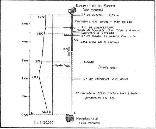 Manuales Tácticos. 2610