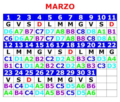 Marzo 03-mar12
