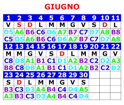 Giugno 06-giu11