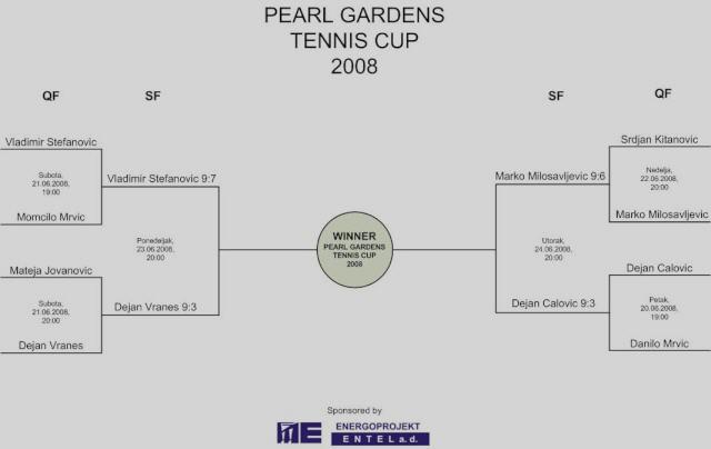 PEARL GARDENS - TENNIS CUP 2008. Pr_kos10