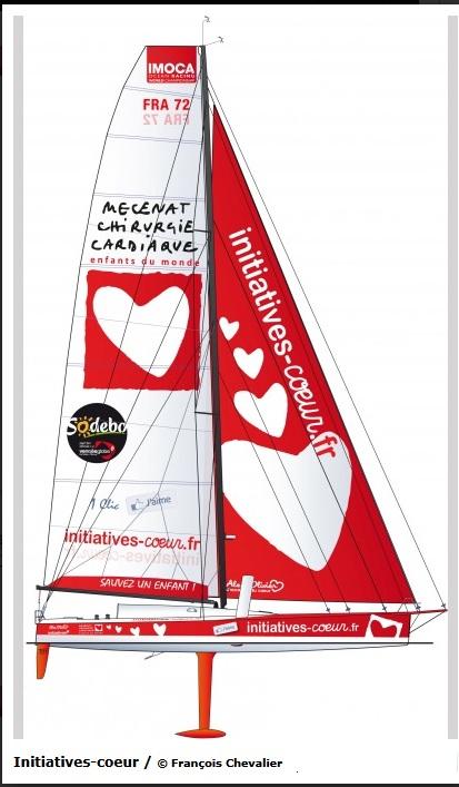 Vendée globe 2012 2013 : les bateaux - Page 3 Init10