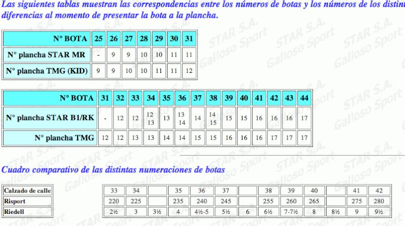 TALLA DE BOTAS PARA CHASIS 8.5 Captur10