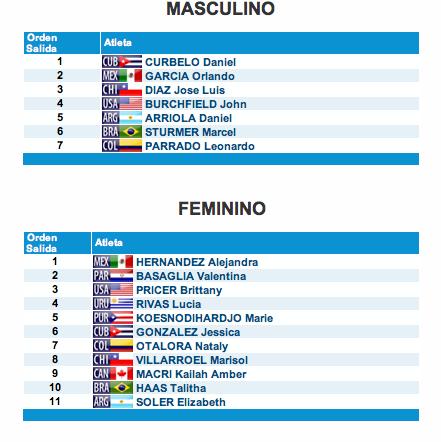Juegos Panamericanos 2011 Captur11