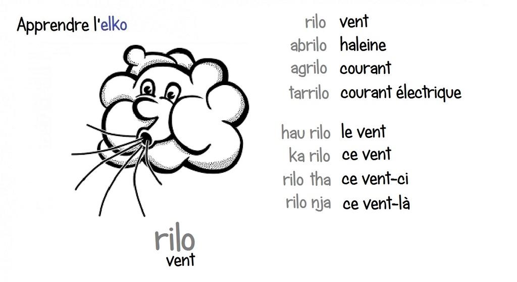 Elko - Fiches illustrées - Page 8 Rilo10