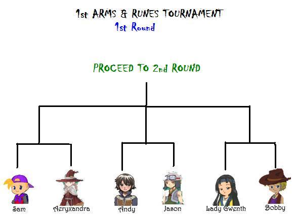 [EVENT] ARM&RUNES TOURNAMENT Map-1s10