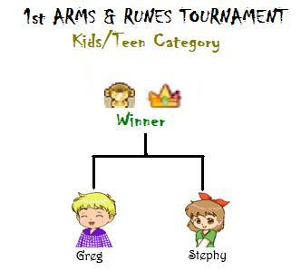[EVENT] ARM&RUNES TOURNAMENT Map-ki10