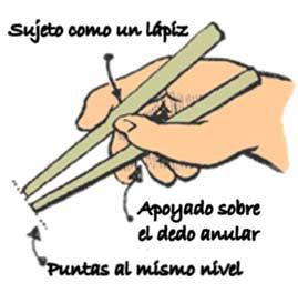 Los Palillos, Hashi Dibujo10