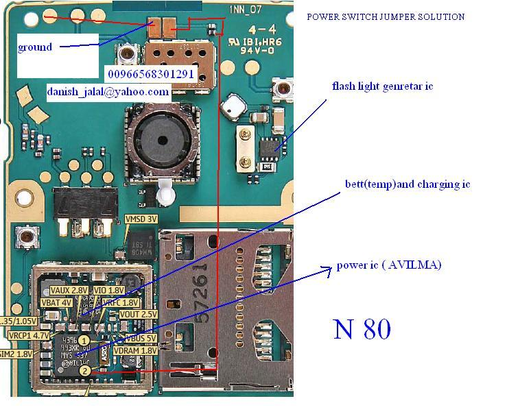 New Nokia Power solutions N80_po10