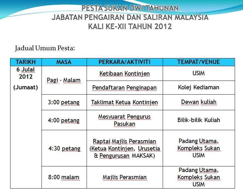 Pesta Sukan JPS Malaysia 2012 260
