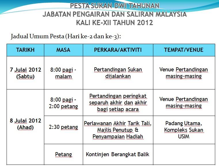 Pesta Sukan JPS Malaysia 2012 344