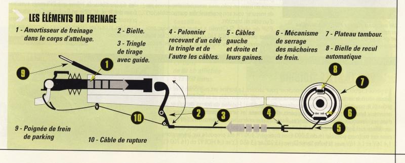 Réglage des freins Triton 1971 Freina10