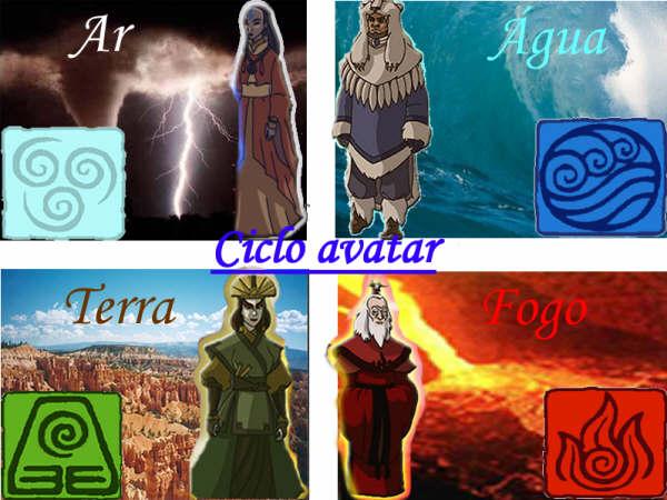 Papéis de Parede - Avatar a lenda de aang Ciclo_10