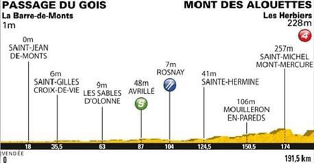 Tour De France 2011: Dossier n°6/Résultats Atape_10
