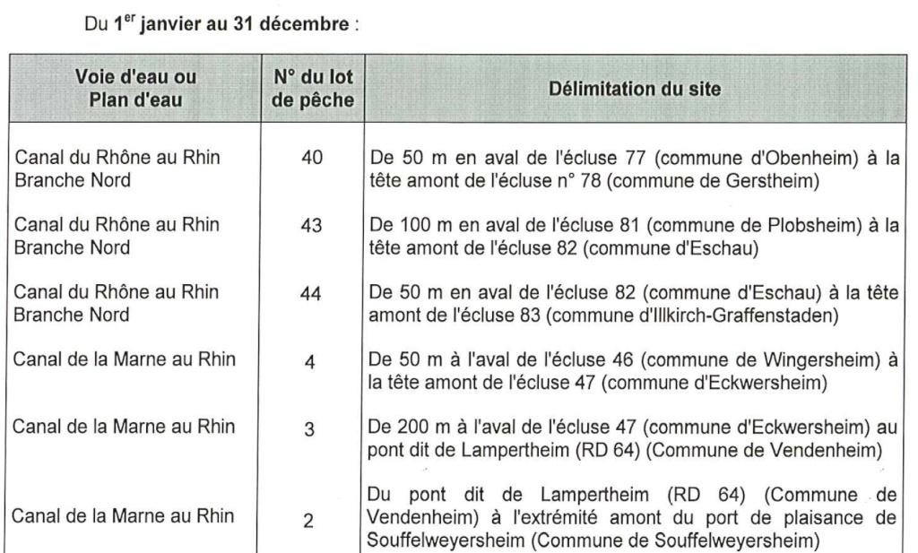 Reglementation des écluse du rhone au rhin Sans_t25