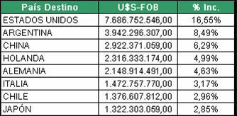 CAIDA DE LAS BOLSAS - Página 2 Export10